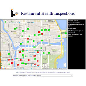 Restaurant Health Inspections