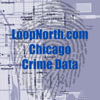 42nd Ward Crime Data
